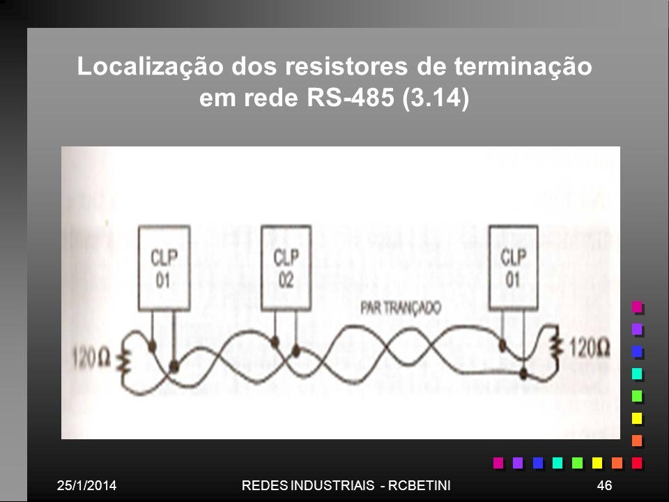 Localização dos resistores de terminação em rede RS-485 (3.14)
