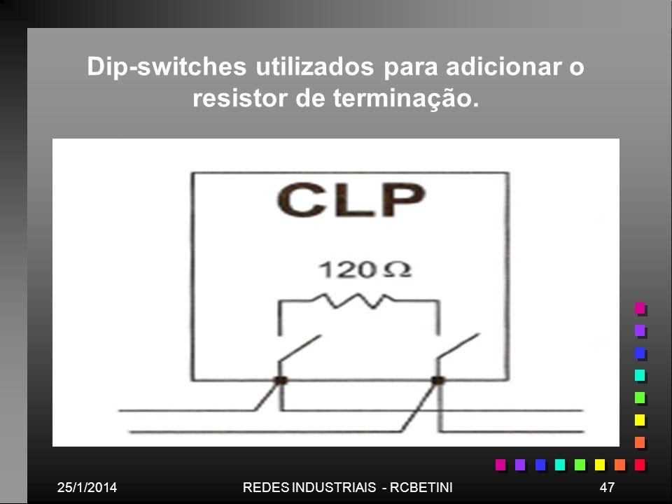 Dip-switches utilizados para adicionar o resistor de terminação.