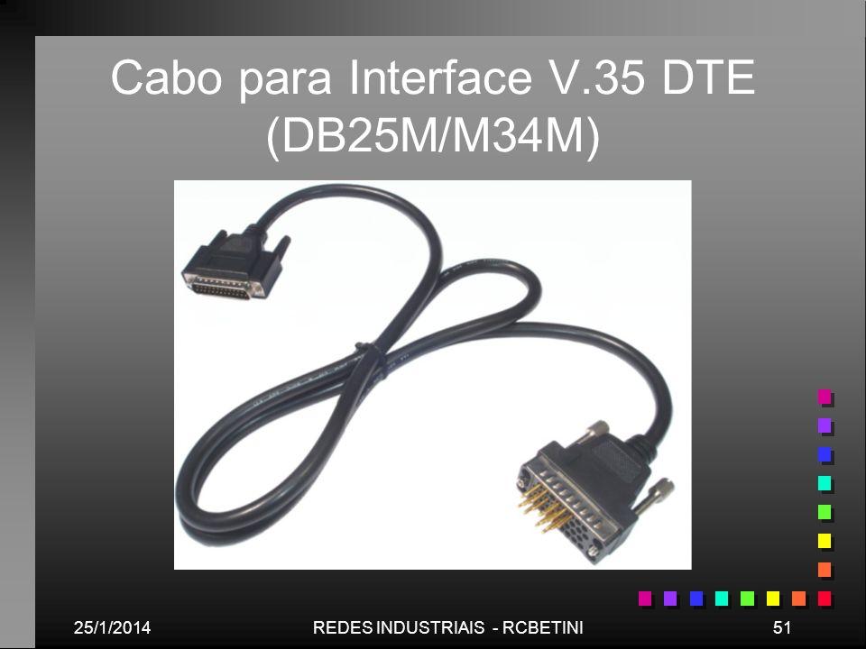 Cabo para Interface V.35 DTE (DB25M/M34M)
