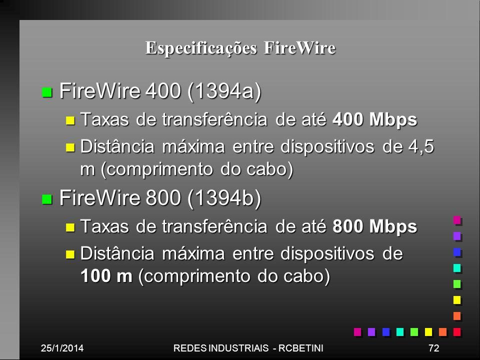 Especificações FireWire