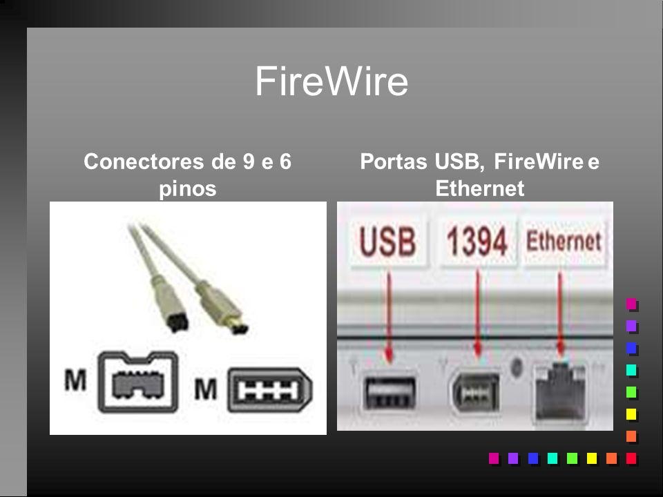 Portas USB, FireWire e Ethernet