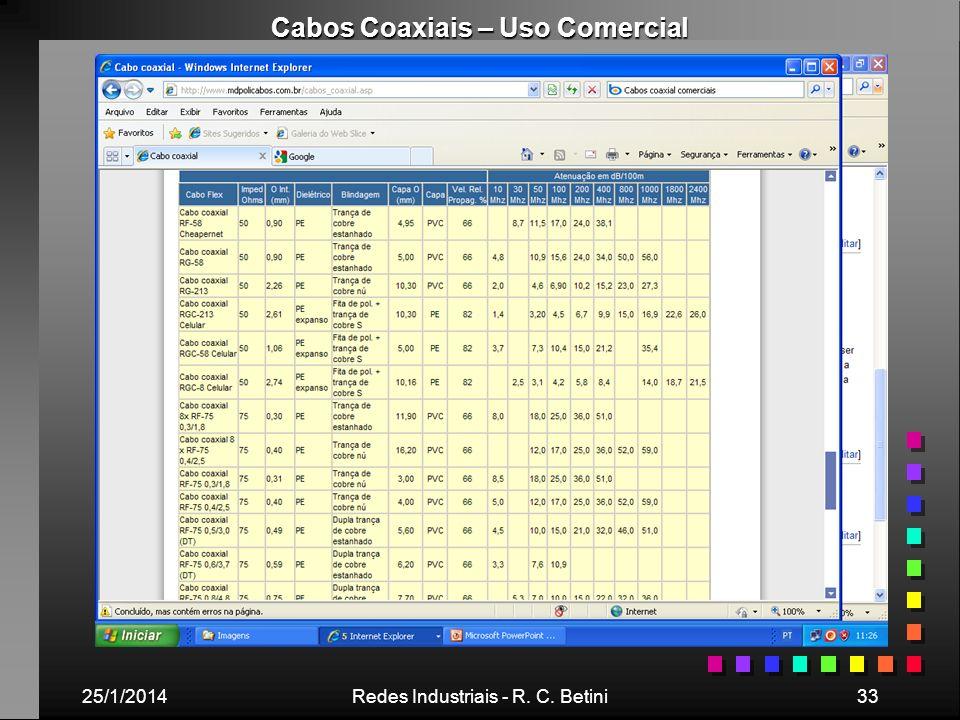 Cabos Coaxiais – Uso Comercial
