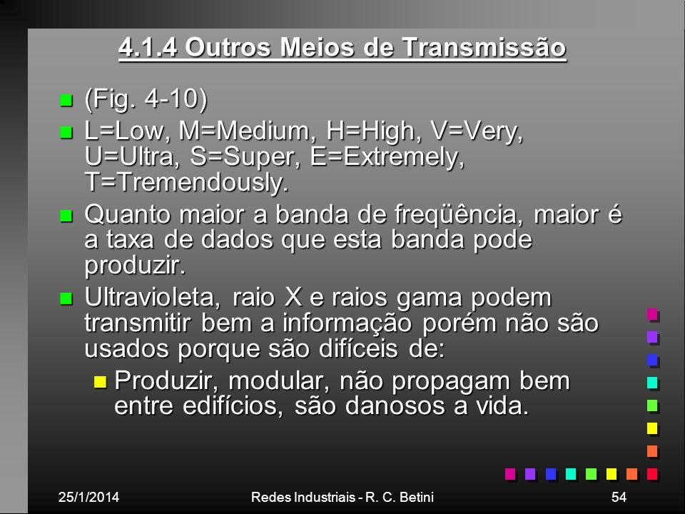 4.1.4 Outros Meios de Transmissão