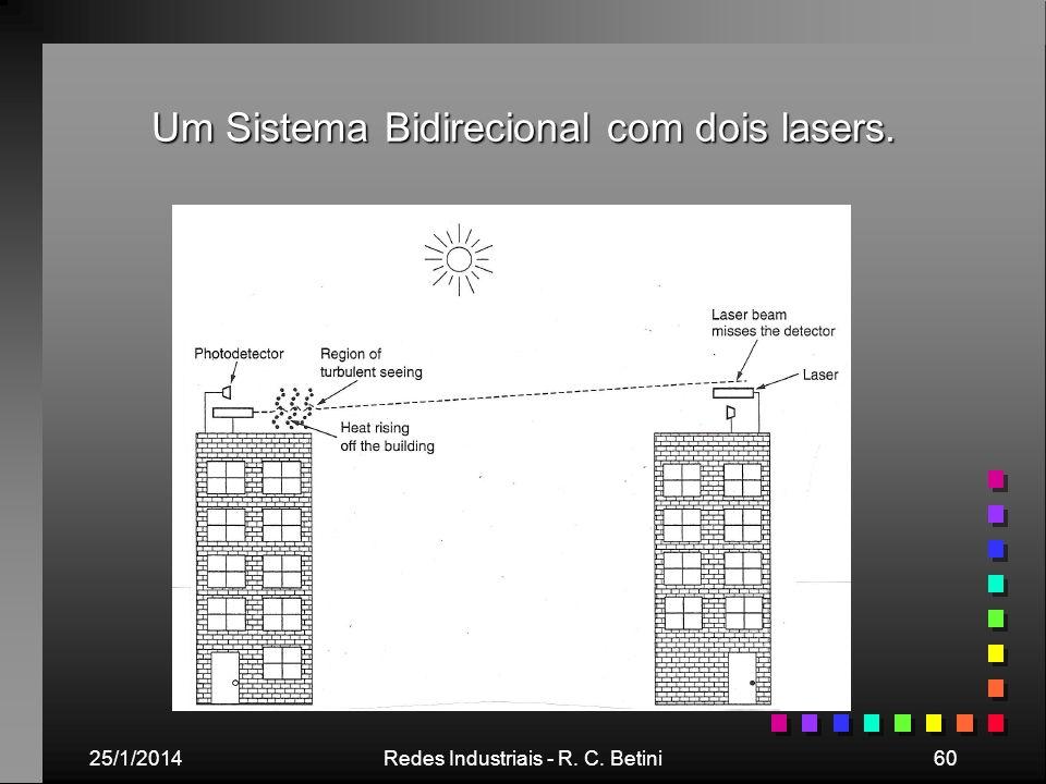 Um Sistema Bidirecional com dois lasers.