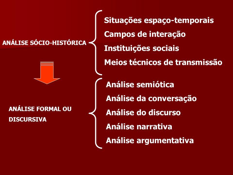 Situações espaço-temporais Campos de interação Instituições sociais