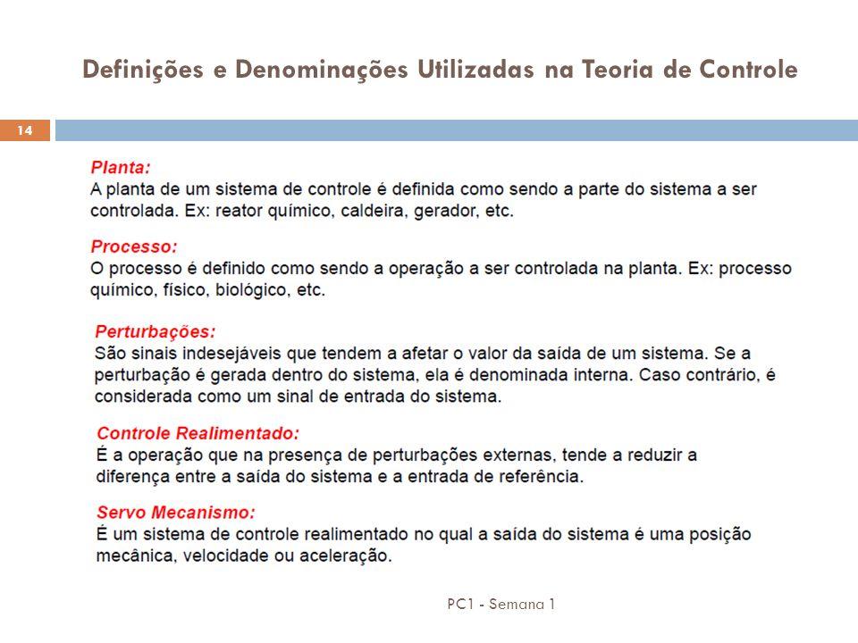 Definições e Denominações Utilizadas na Teoria de Controle