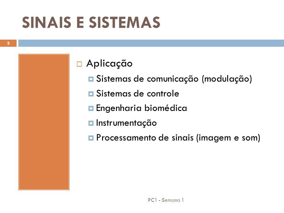 SINAIS E SISTEMAS Aplicação Sistemas de comunicação (modulação)