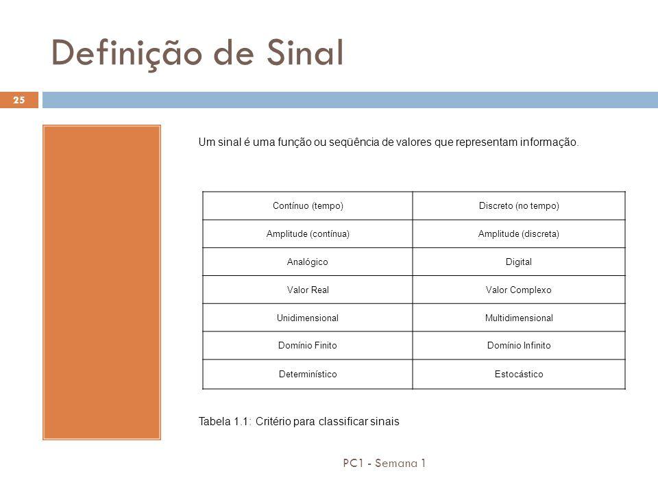 Definição de Sinal PC1 - Semana 1