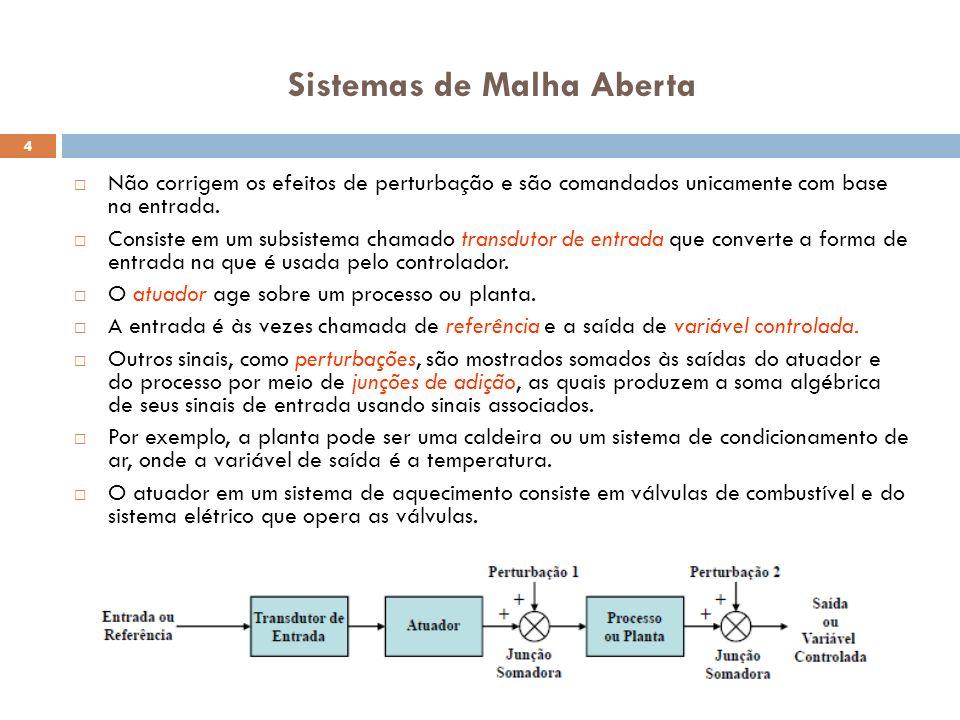 Sistemas de Malha Aberta