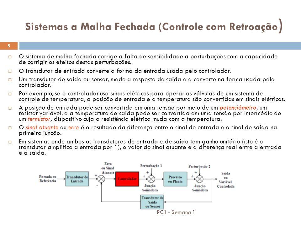 Sistemas a Malha Fechada (Controle com Retroação)