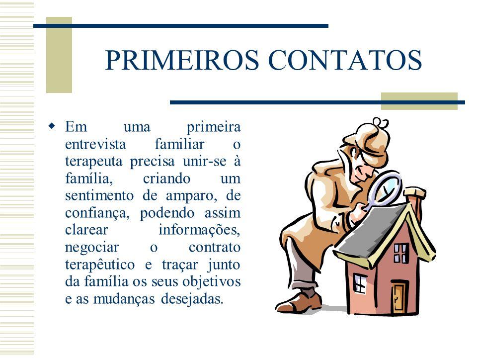 PRIMEIROS CONTATOS