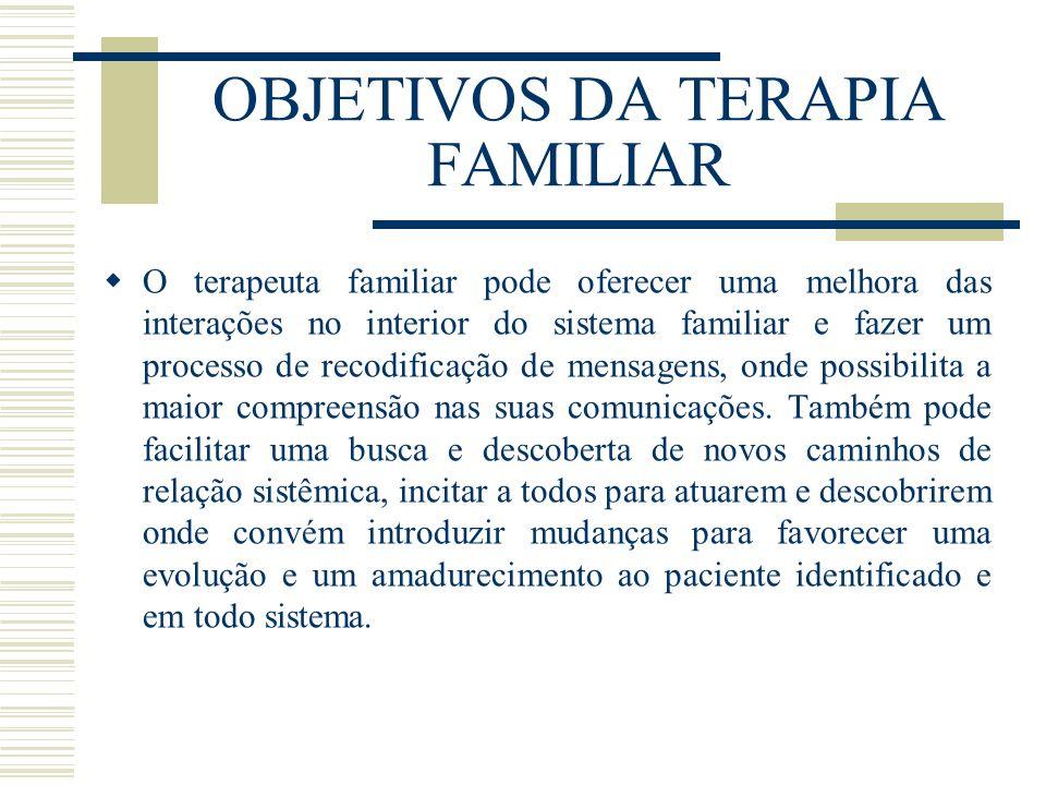 OBJETIVOS DA TERAPIA FAMILIAR