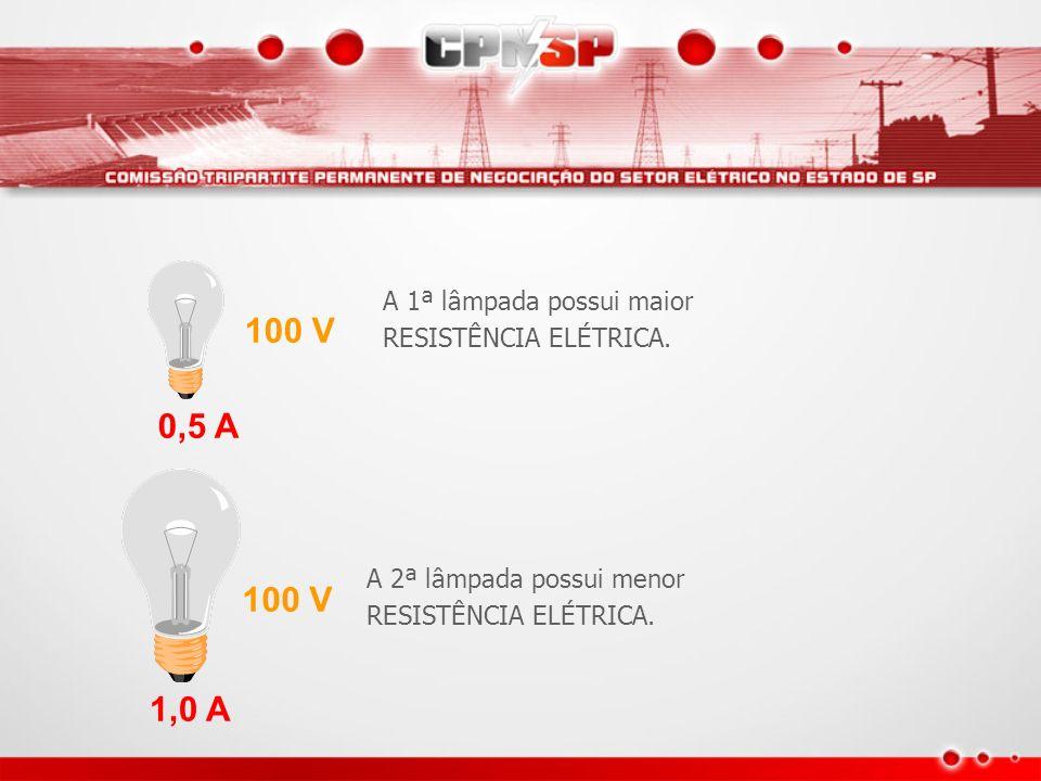 100 V 0,5 A 100 V 1,0 A A 1ª lâmpada possui maior
