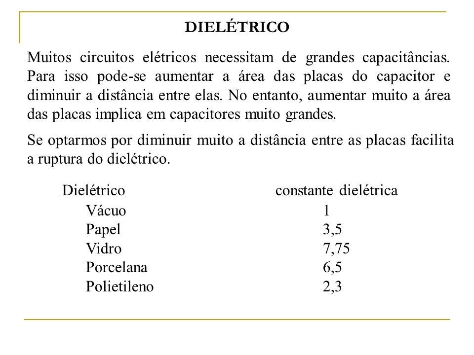 DIELÉTRICO
