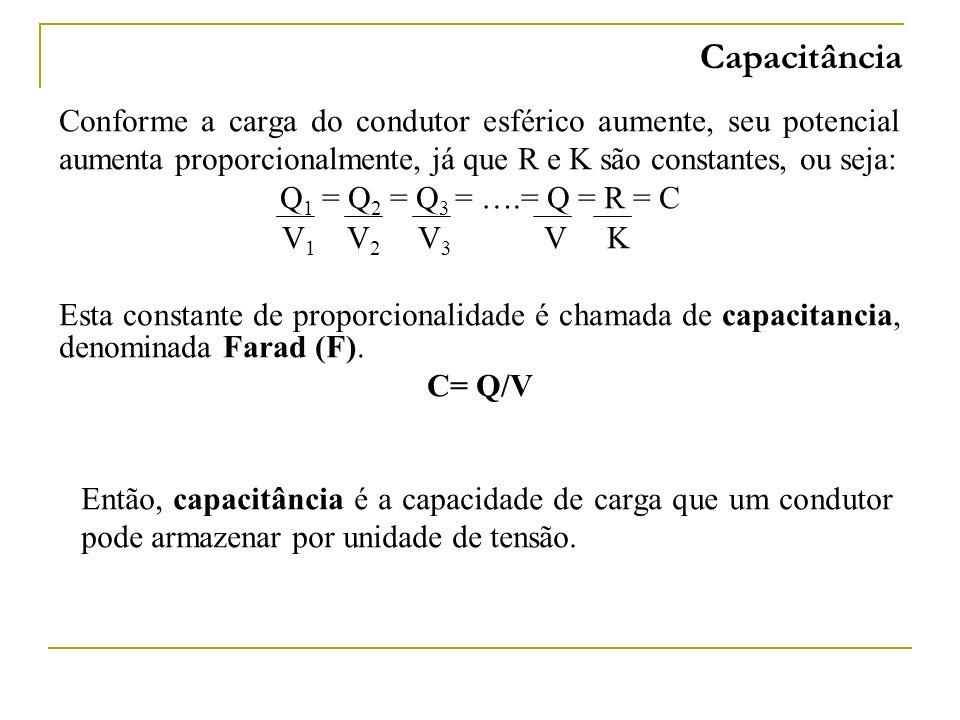 Capacitância Conforme a carga do condutor esférico aumente, seu potencial aumenta proporcionalmente, já que R e K são constantes, ou seja: