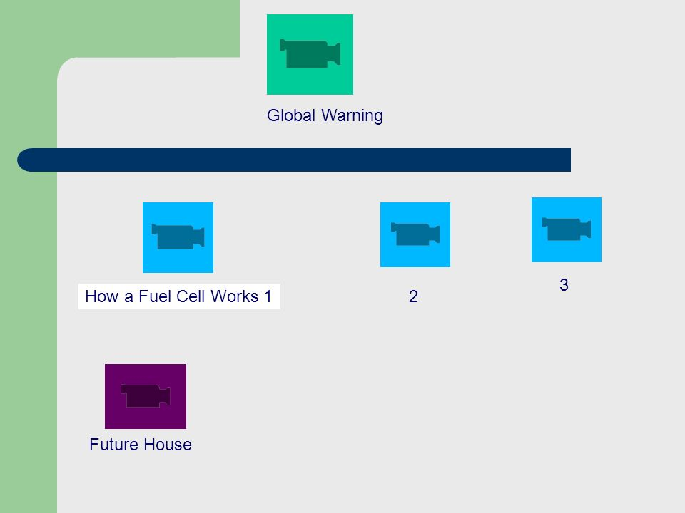 Global Warning 3 How a Fuel Cell Works 1 2 Future House