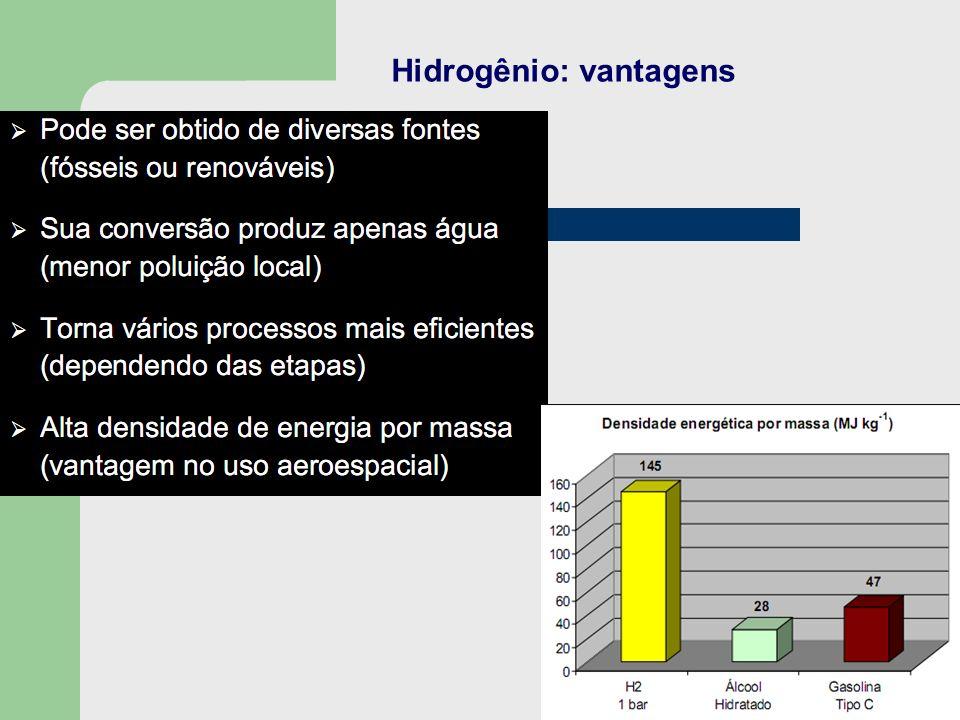 Hidrogênio: vantagens