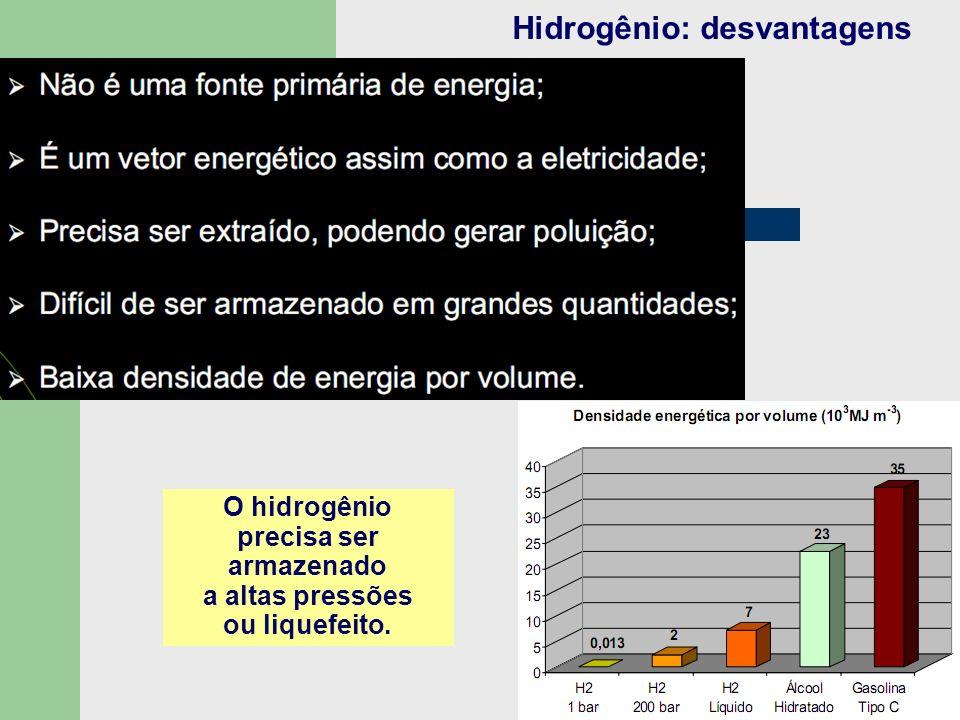 Hidrogênio: desvantagens