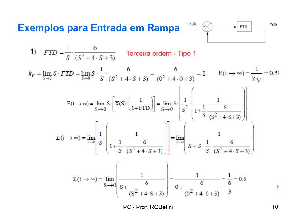 Exemplos para Entrada em Rampa