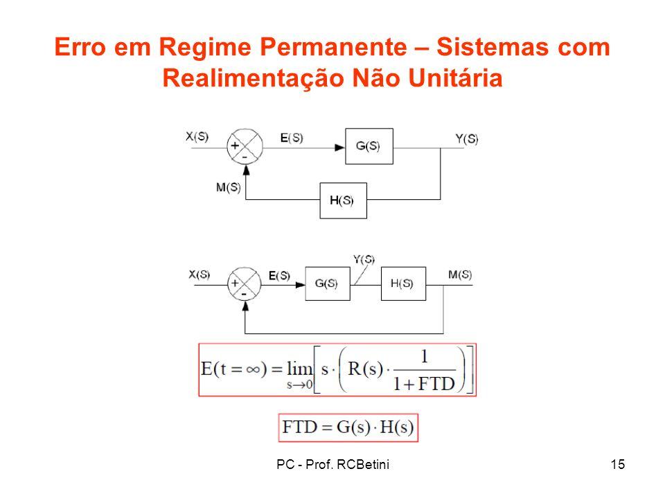 Erro em Regime Permanente – Sistemas com Realimentação Não Unitária