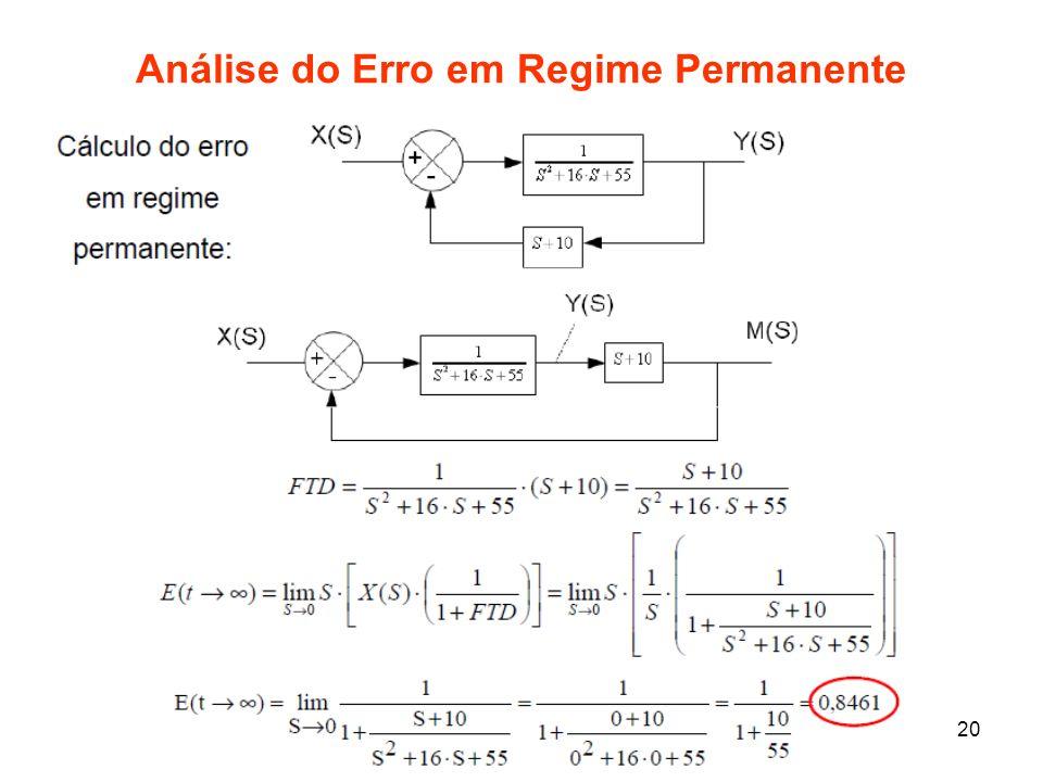 Análise do Erro em Regime Permanente
