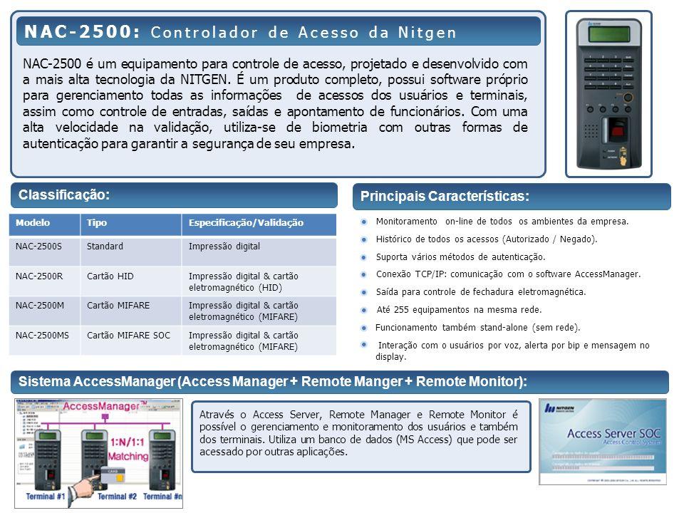 NAC-2500: Controlador de Acesso da Nitgen