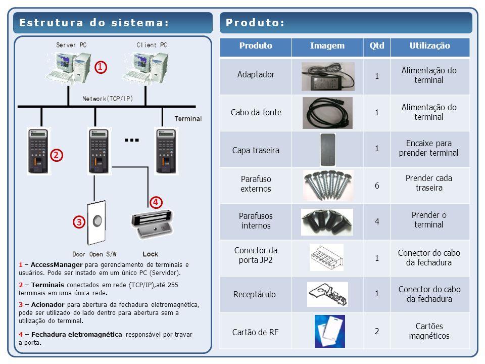 Estrutura do sistema: Produto: 1 2 4 3 Produto Imagem Qtd Utilização