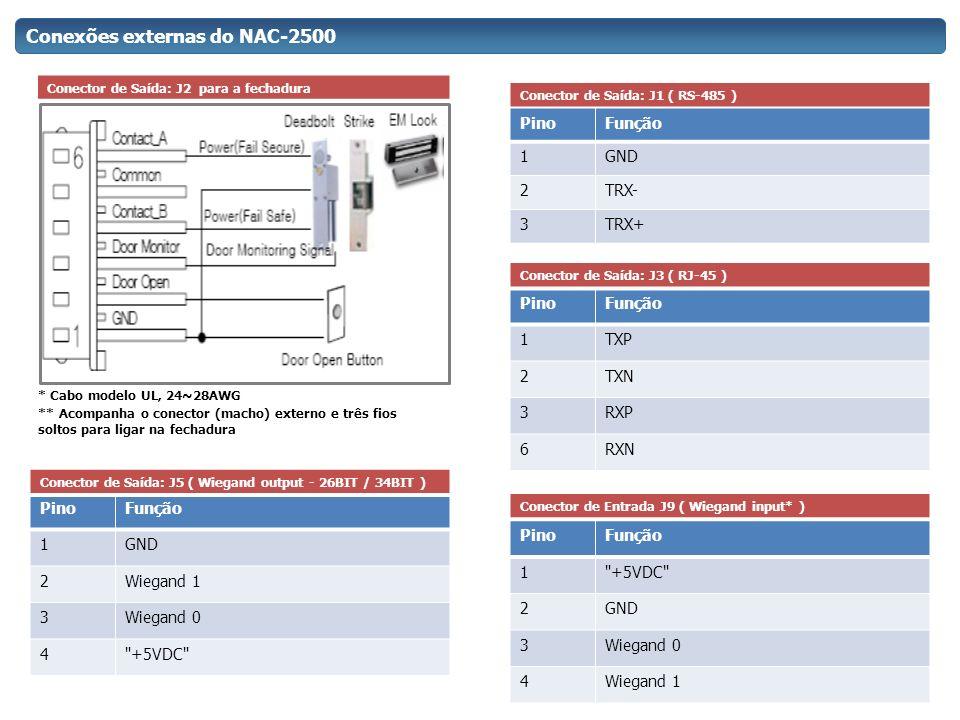 Conexões externas do NAC-2500