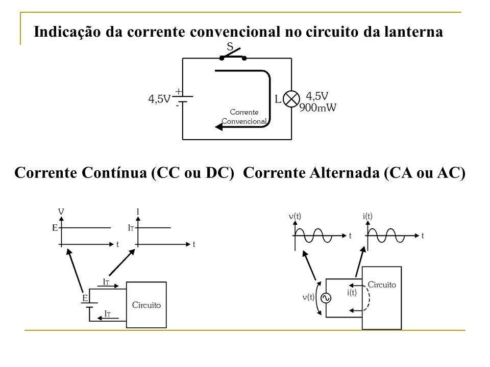 Corrente Contínua (CC ou DC) Corrente Alternada (CA ou AC)