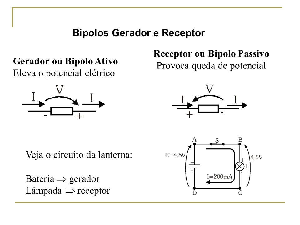Bipolos Gerador e Receptor Receptor ou Bipolo Passivo