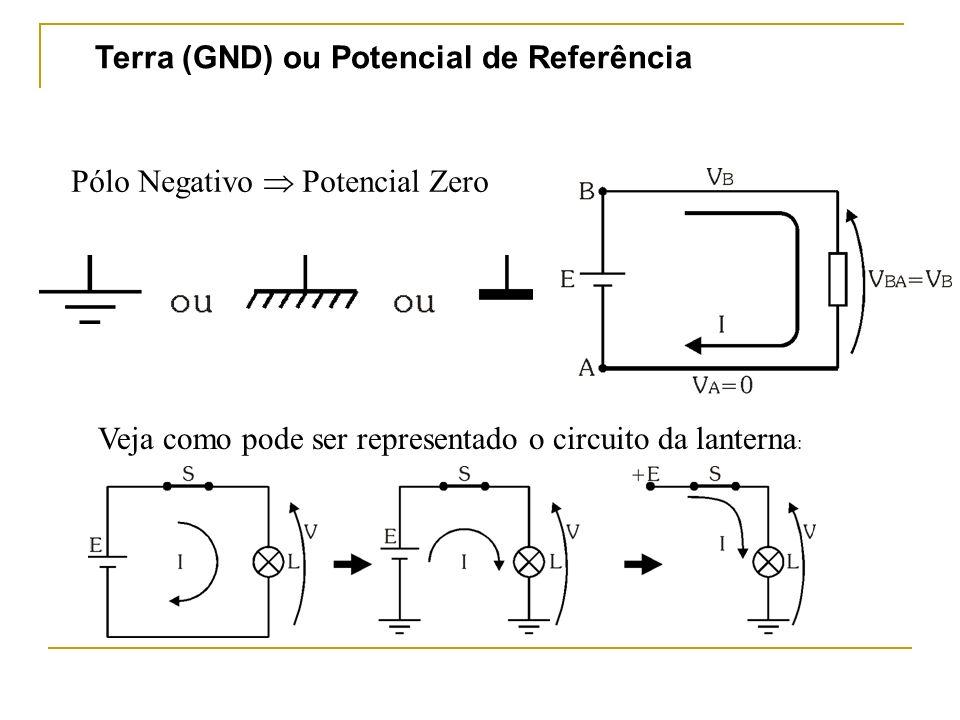 Terra (GND) ou Potencial de Referência