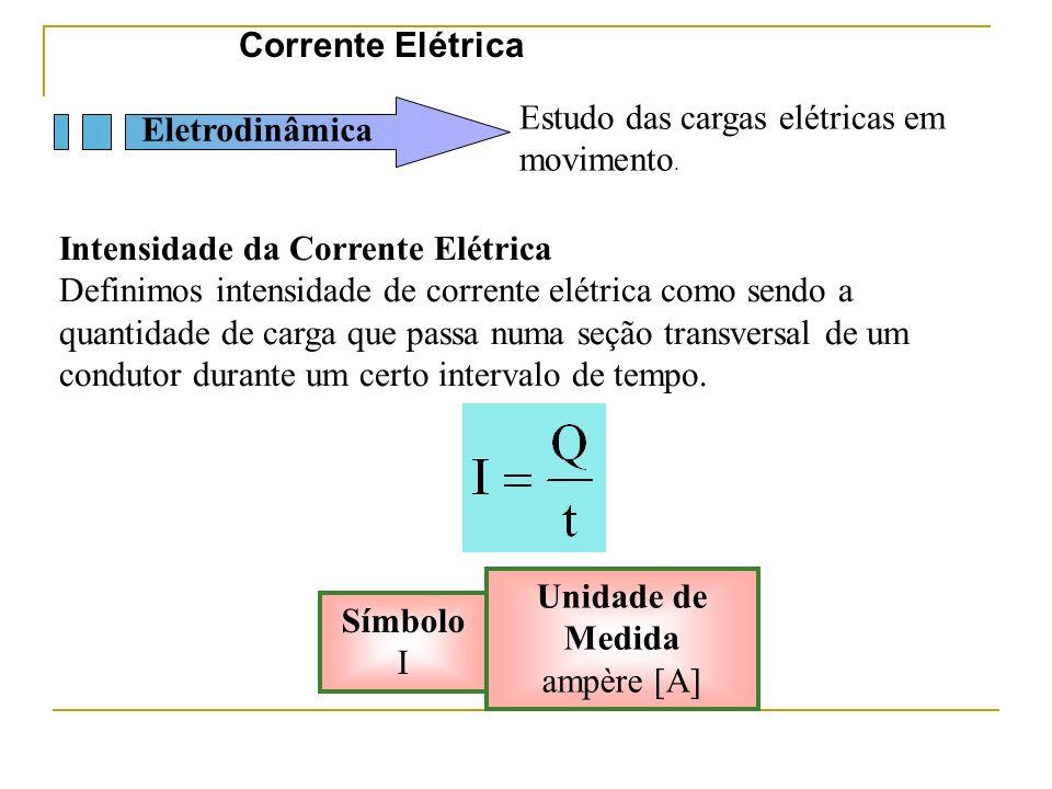 Corrente Elétrica Estudo das cargas elétricas em movimento. Eletrodinâmica. Intensidade da Corrente Elétrica.