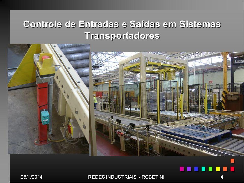Controle de Entradas e Saídas em Sistemas Transportadores