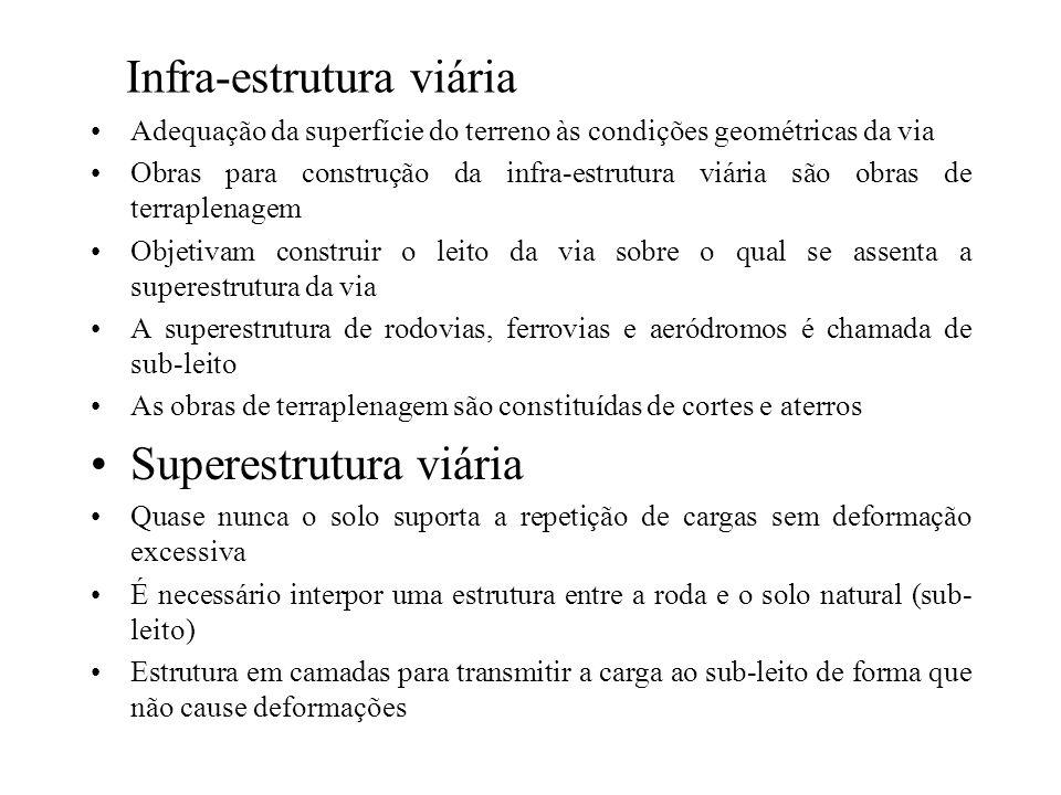Infra-estrutura viária