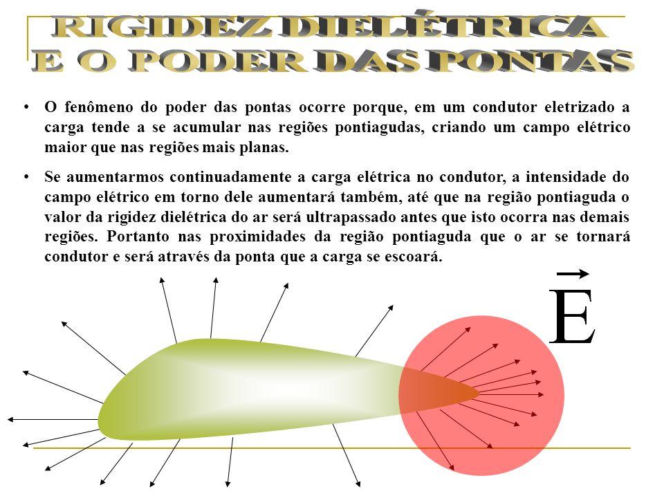 RIGIDEZ DIELÉTRICA E O PODER DAS PONTAS