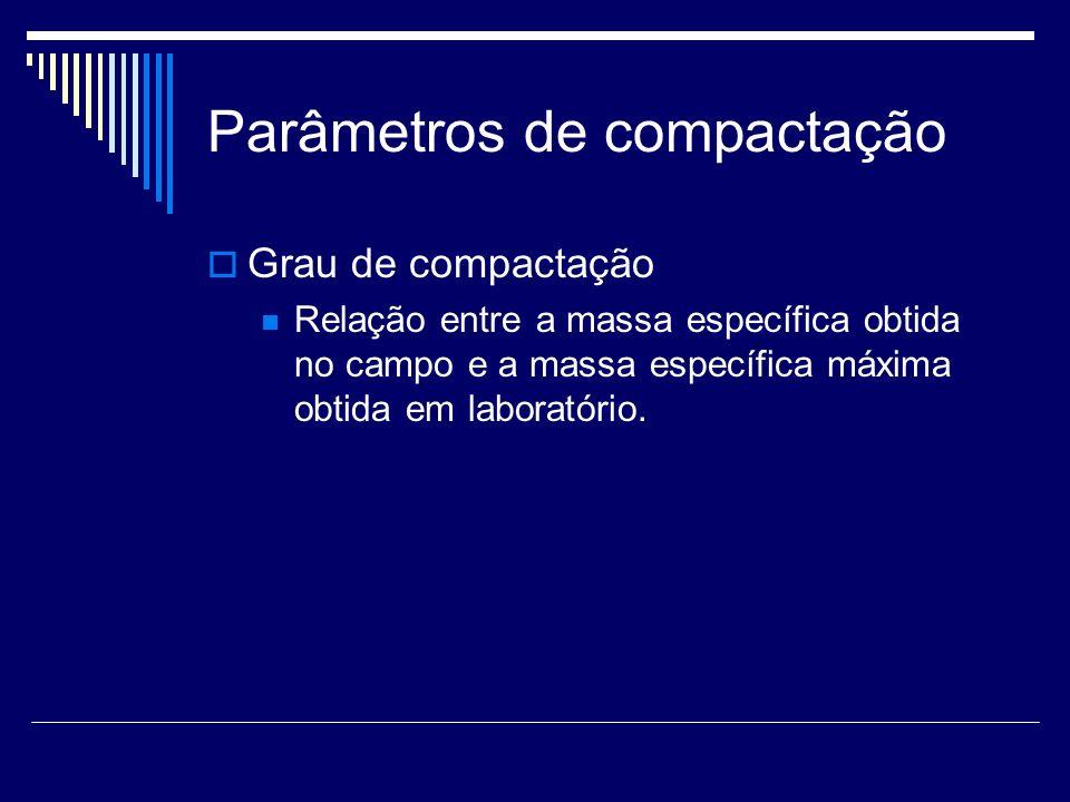 Parâmetros de compactação