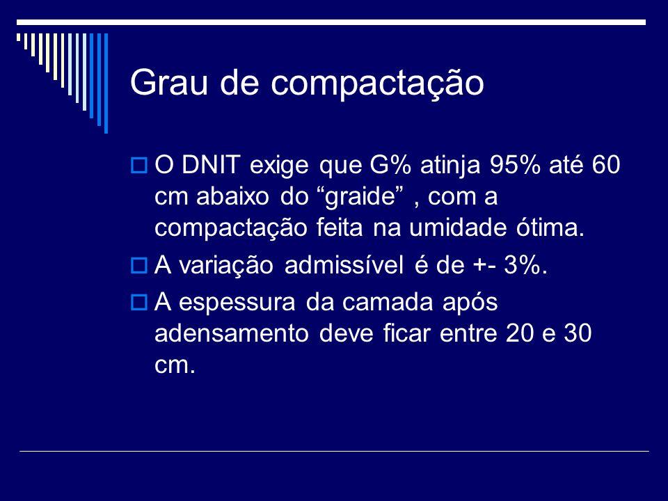 Grau de compactação O DNIT exige que G% atinja 95% até 60 cm abaixo do graide , com a compactação feita na umidade ótima.