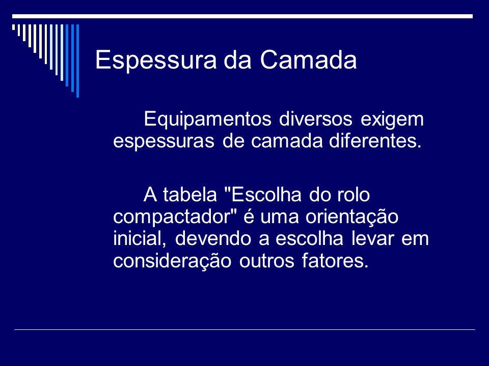 Espessura da CamadaEquipamentos diversos exigem espessuras de camada diferentes.