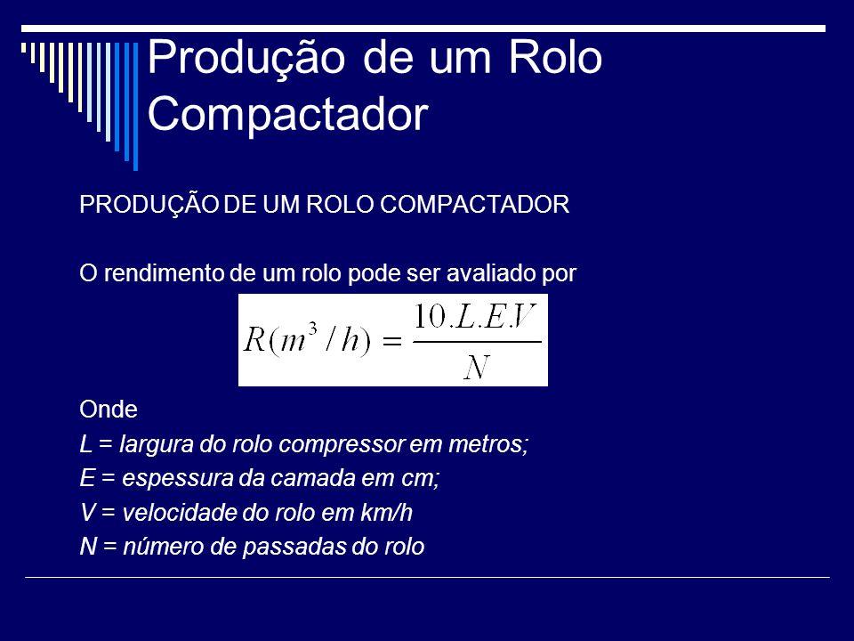 Produção de um Rolo Compactador
