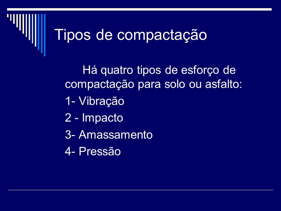 Tipos de compactação 1- Vibração 2 - Impacto 3- Amassamento 4- Pressão