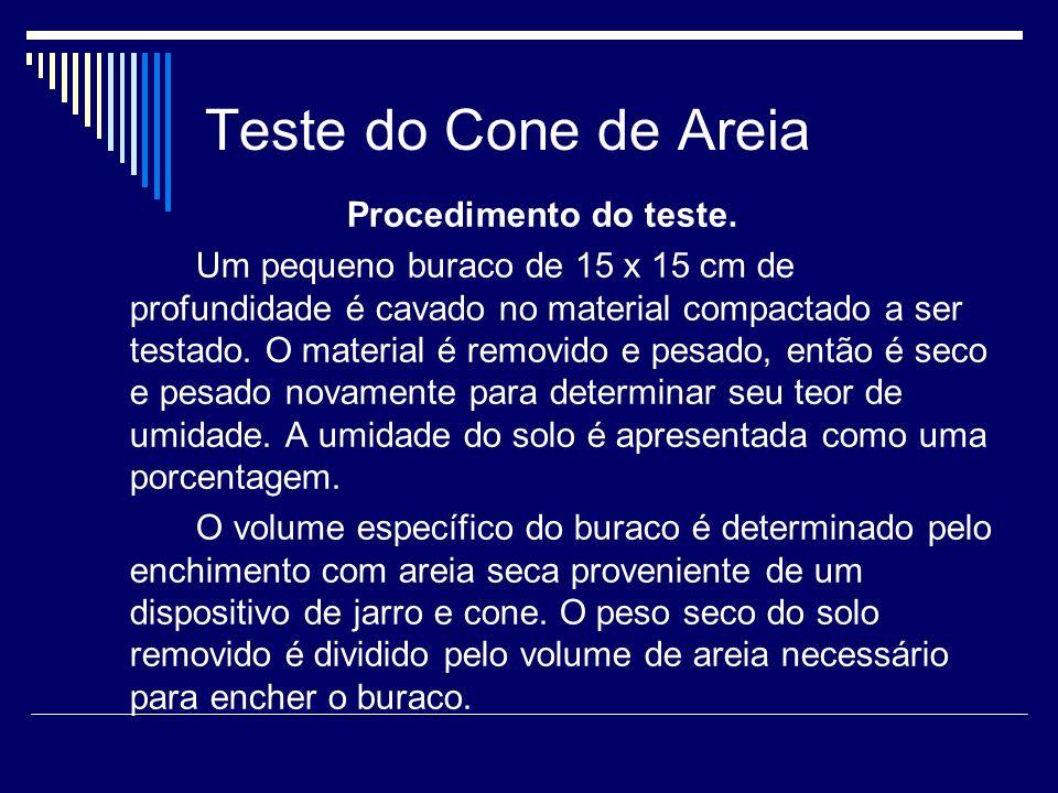 Teste do Cone de Areia Procedimento do teste.
