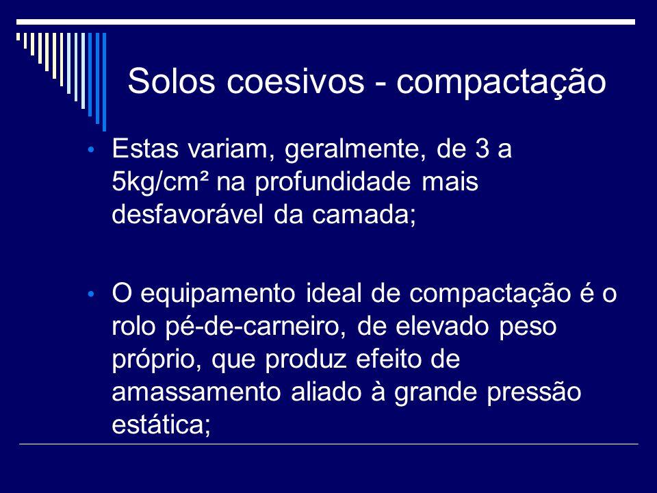 Solos coesivos - compactação