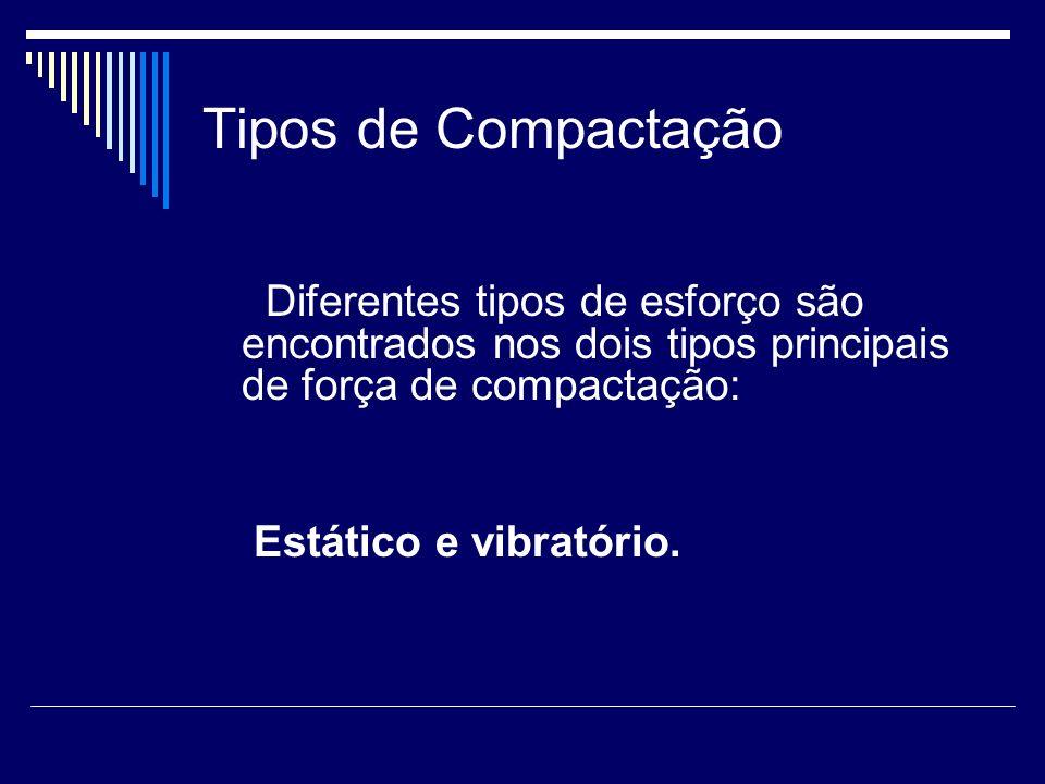 Tipos de Compactação Diferentes tipos de esforço são encontrados nos dois tipos principais de força de compactação: