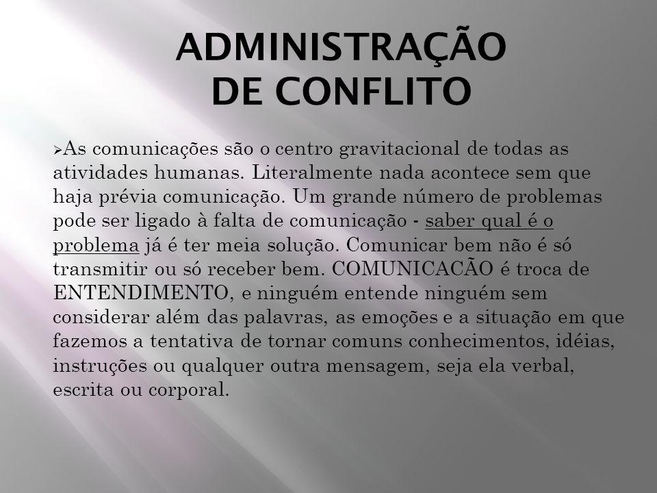 ADMINISTRAÇÃO DE CONFLITO