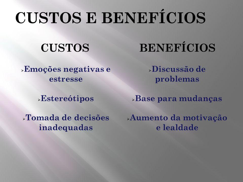 CUSTOS E BENEFÍCIOS CUSTOS BENEFÍCIOS Emoções negativas e estresse