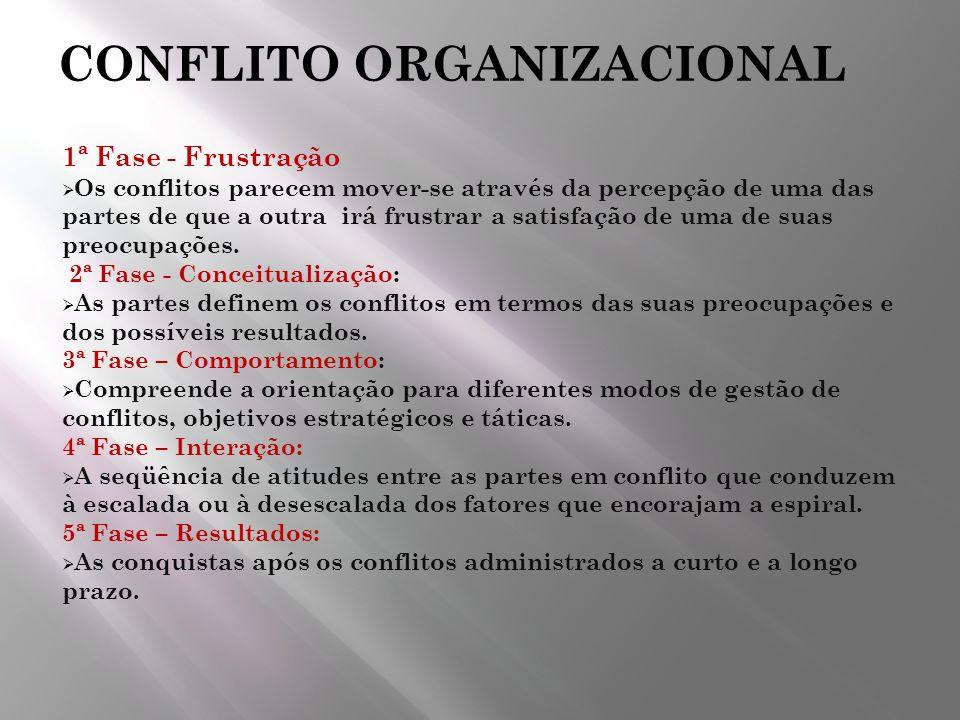 CONFLITO ORGANIZACIONAL