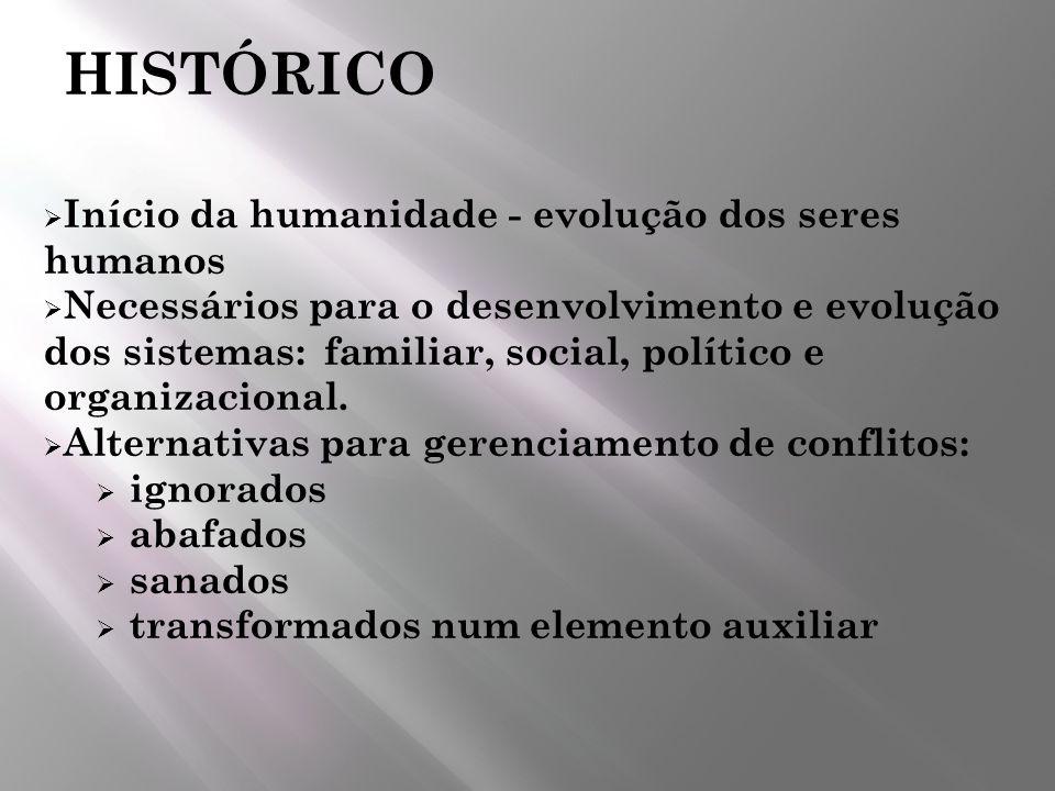 HISTÓRICO Início da humanidade - evolução dos seres humanos