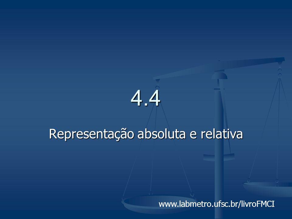 Representação absoluta e relativa