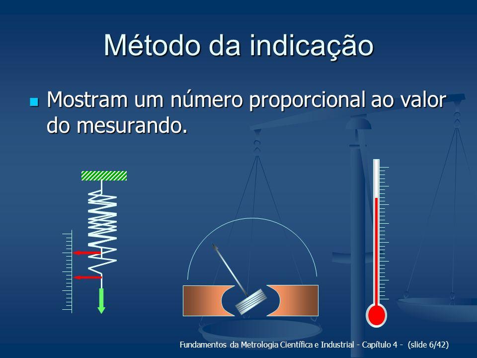 Método da indicaçãoMostram um número proporcional ao valor do mesurando.