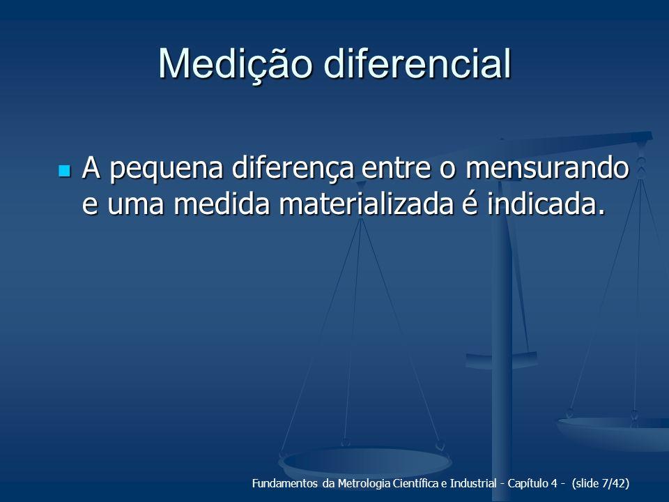Medição diferencial A pequena diferença entre o mensurando e uma medida materializada é indicada.